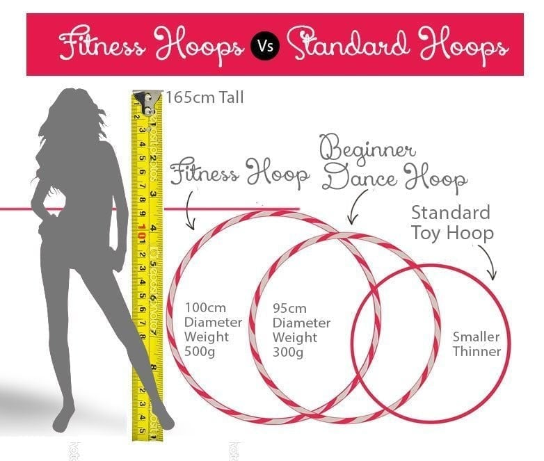Weighted Fitness Hula Hoops - Hula Hoops Shop online ...